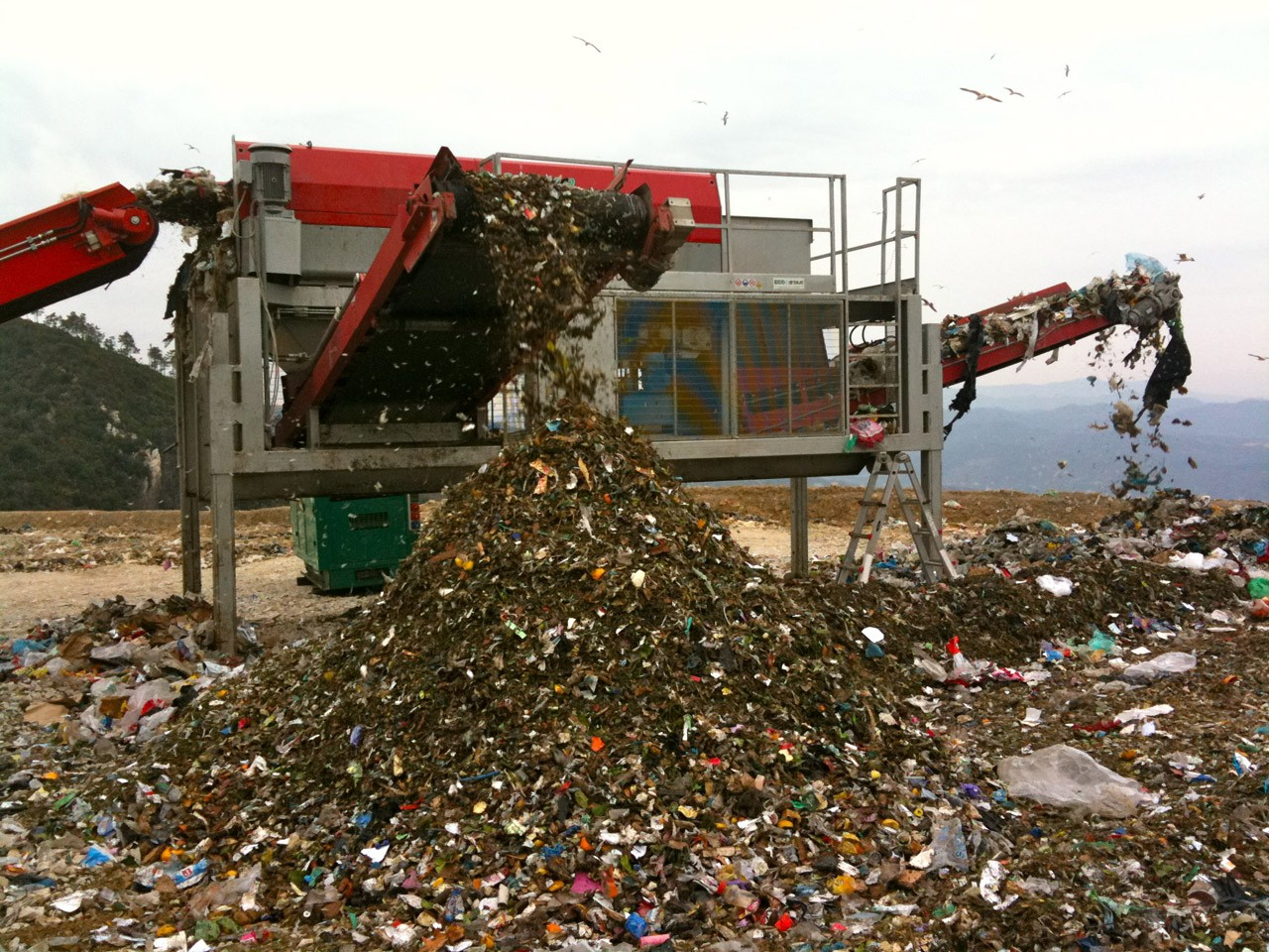MSW and Landfills